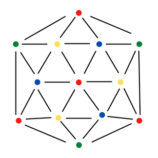 hexagon graph coloring